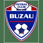 FC Buzău